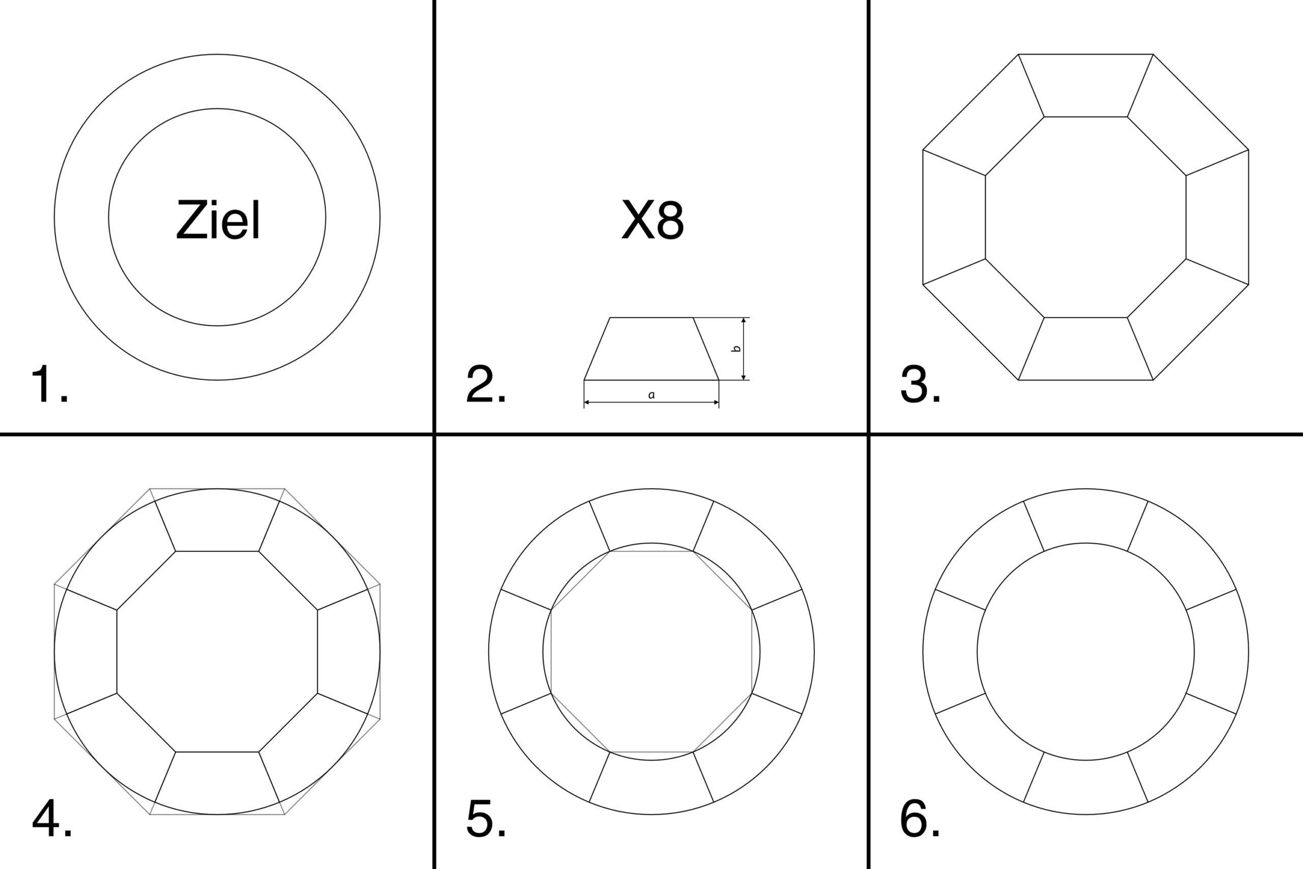In sechs Schritten über den achteckigem Rahmen zum Kreissring