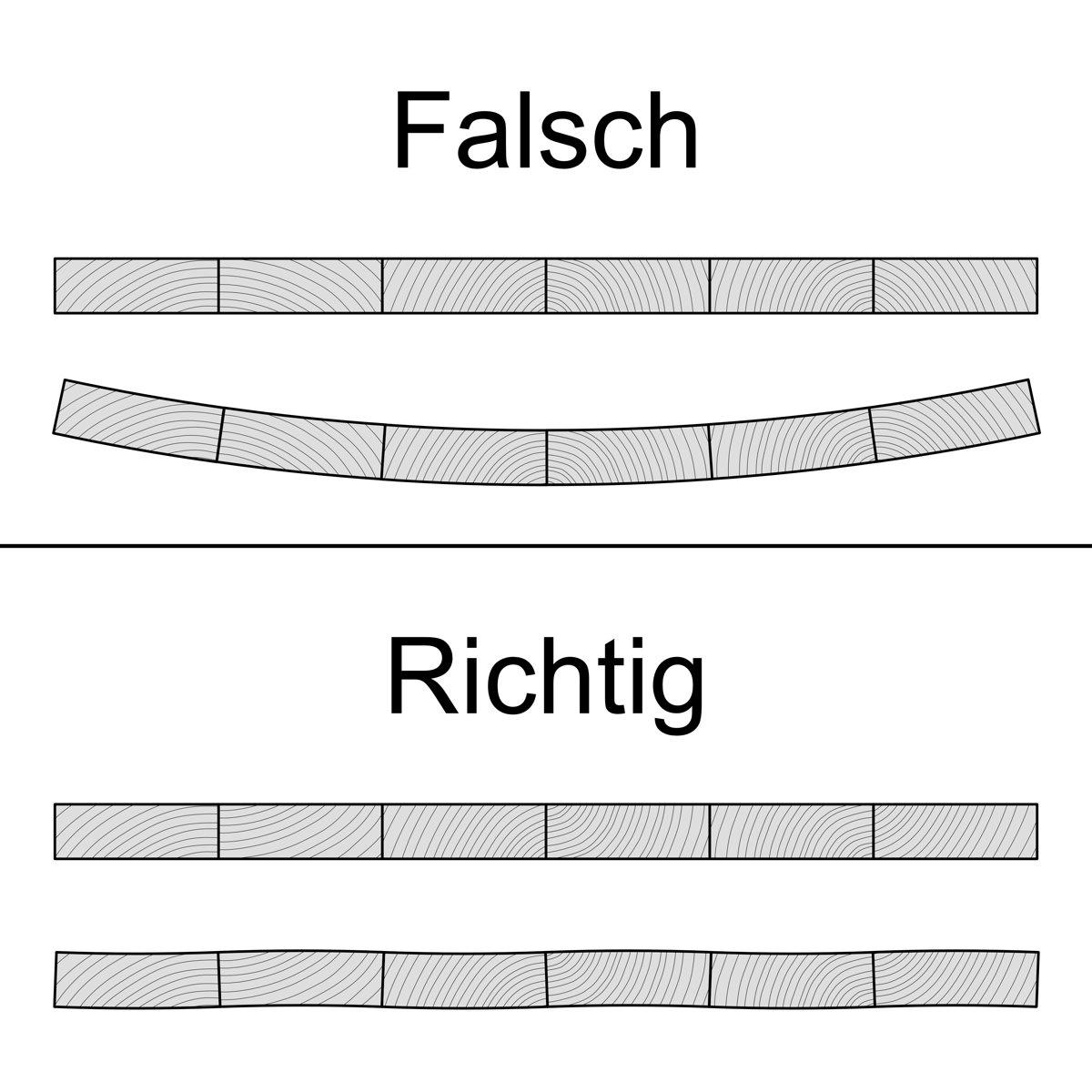 Verleimung grosser brettflächen mit abwechselnd Linker- und Rechterseite - Gegenüberstellung Falsch  und Richtig